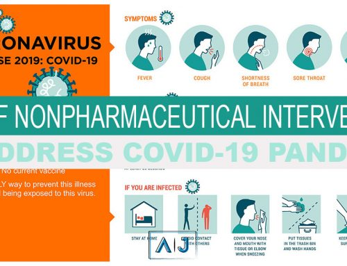 Role of Nonpharmaceutical Interventions to Address COVID-19 Pandemic