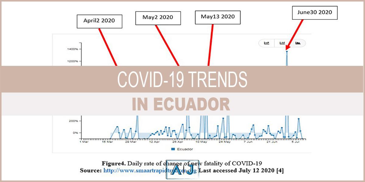 COVID-19 trends in Ecuador
