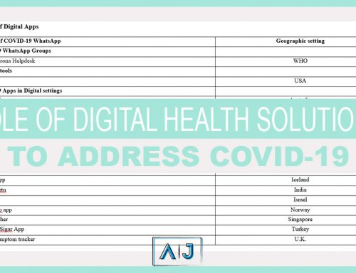 Role of Digital Health Solutions to Address COVID-19