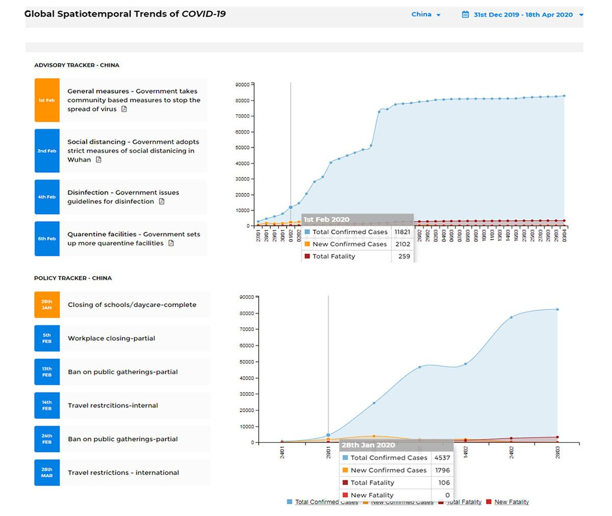 rapid-tracker-platform-to-manage-covid-19-outbreak-fig2