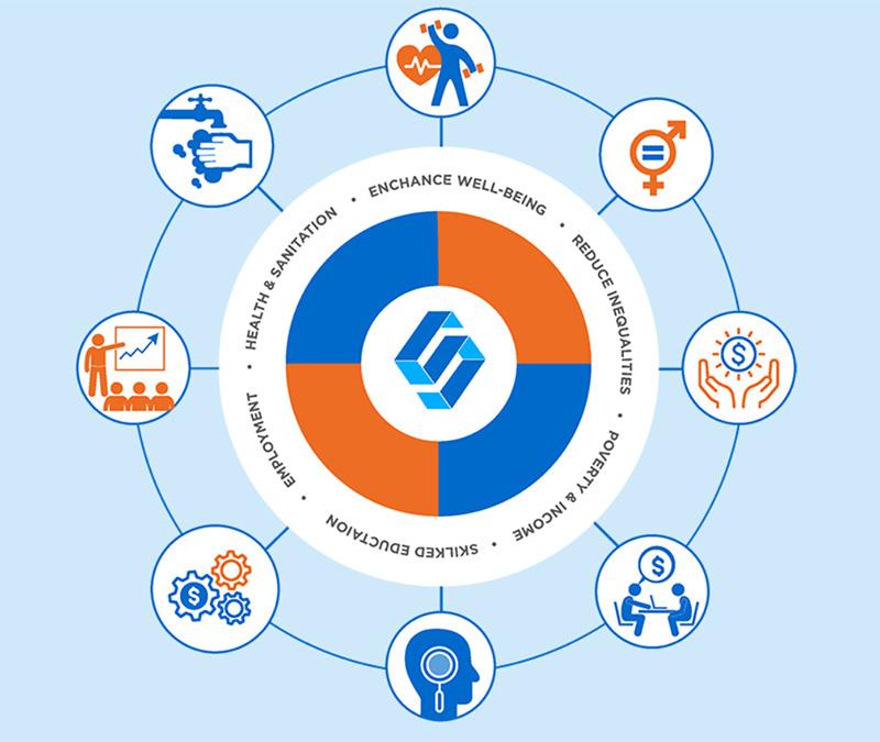 What is SMAART Hub?